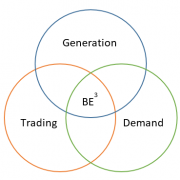 BE3 at centre of Generation, Demand and Trading